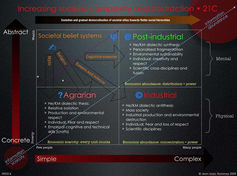 ComplexityvabstractionJMR